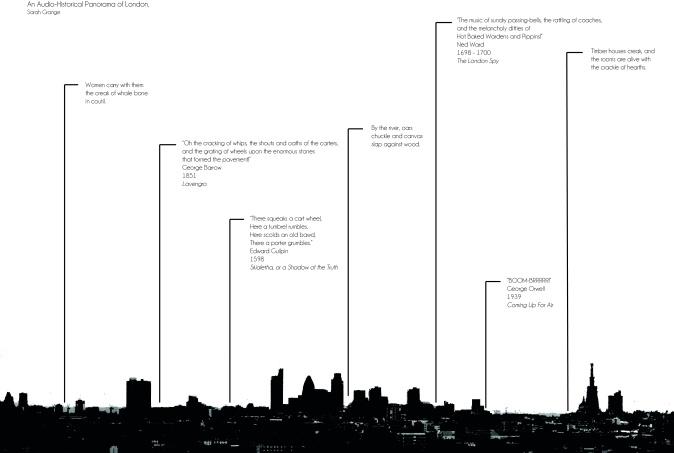 Audio-Historical Panorama