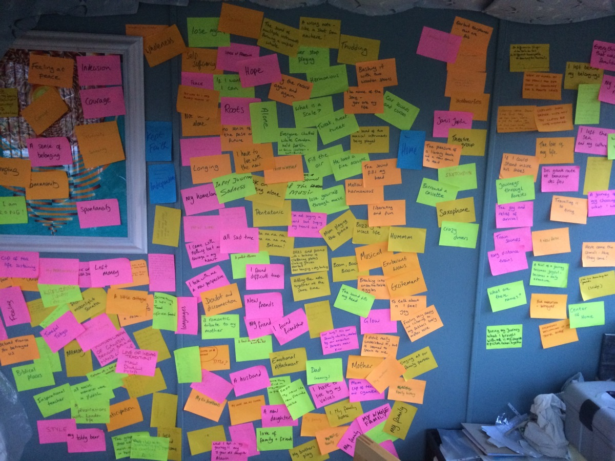 A blue wall completely plastered in brightly coloured post-it notes all covered in handwriting